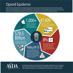 Opioid Infographic_7.2.19 final